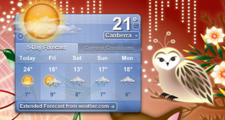 canberrralongweekendweather