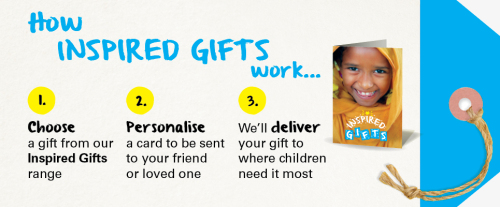 UNICEF charity gifts