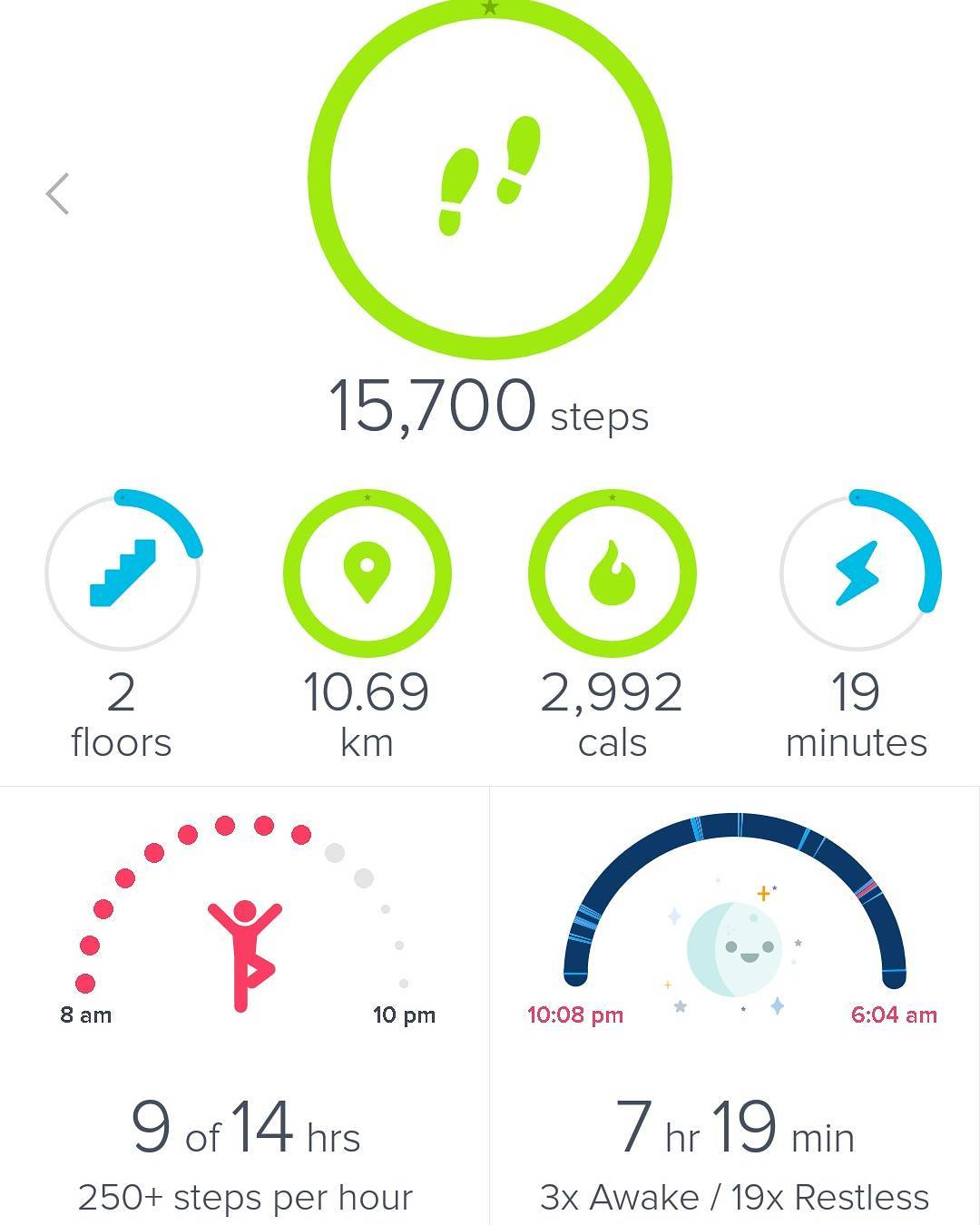 Woot Woot fitbit